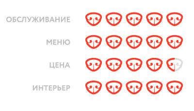 Ооо кельвин машимпэкс отзывы сотрудников банка Паяный теплообменник ECO AIR NB 464 Ноябрьск